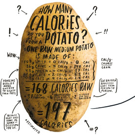 Calories potato